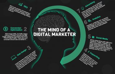 Digital_Marketing_Guide