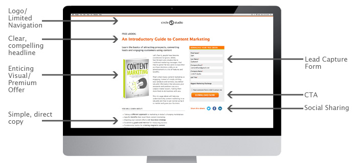 elements-of-a-landing-page-that-converts